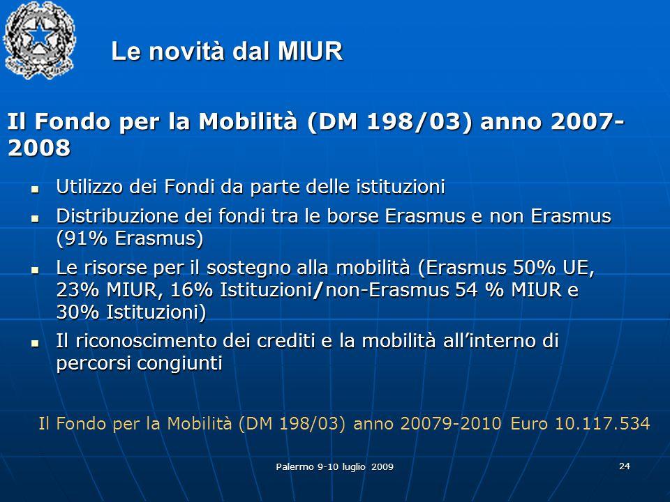 Palermo 9-10 luglio 2009 24 Utilizzo dei Fondi da parte delle istituzioni Utilizzo dei Fondi da parte delle istituzioni Distribuzione dei fondi tra le borse Erasmus e non Erasmus (91% Erasmus) Distribuzione dei fondi tra le borse Erasmus e non Erasmus (91% Erasmus) Le risorse per il sostegno alla mobilità (Erasmus 50% UE, 23% MIUR, 16% Istituzioni/non-Erasmus 54 % MIUR e 30% Istituzioni) Le risorse per il sostegno alla mobilità (Erasmus 50% UE, 23% MIUR, 16% Istituzioni/non-Erasmus 54 % MIUR e 30% Istituzioni) Il riconoscimento dei crediti e la mobilità all'interno di percorsi congiunti Il riconoscimento dei crediti e la mobilità all'interno di percorsi congiunti Il Fondo per la Mobilità (DM 198/03) anno 2007- 2008 Il Fondo per la Mobilità (DM 198/03) anno 20079-2010 Euro 10.117.534 Le novità dal MIUR