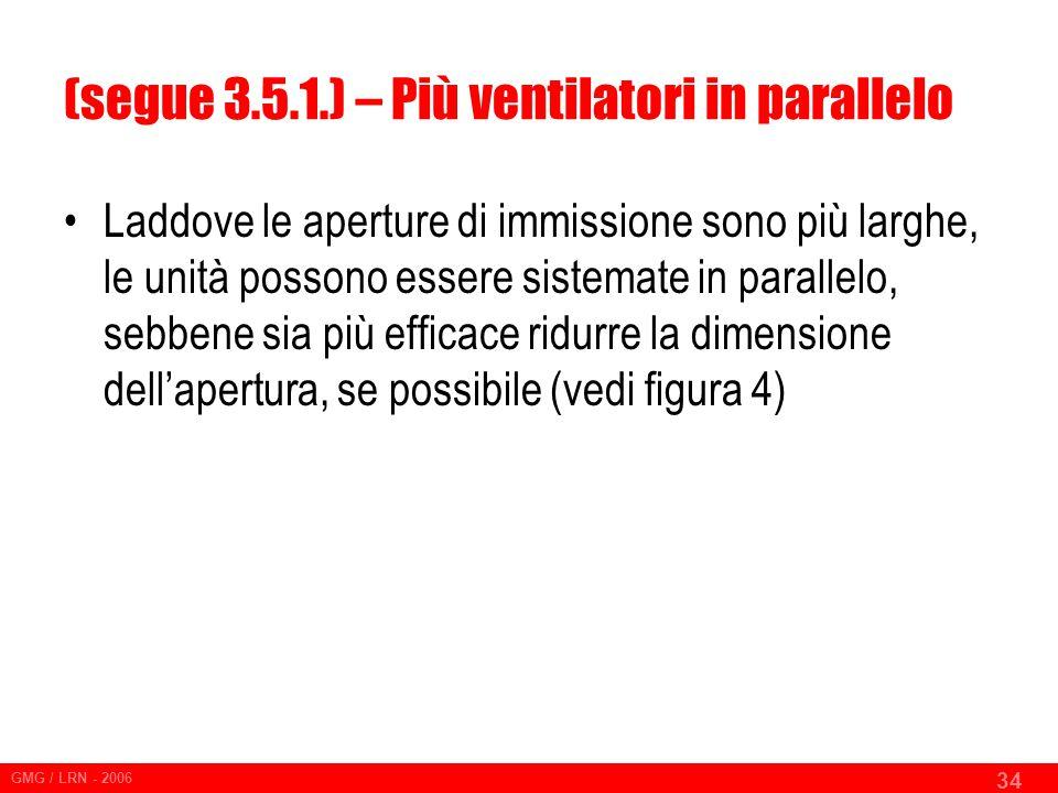 GMG / LRN - 2006 34 (segue 3.5.1.) – Più ventilatori in parallelo Laddove le aperture di immissione sono più larghe, le unità possono essere sistemate in parallelo, sebbene sia più efficace ridurre la dimensione dell'apertura, se possibile (vedi figura 4)