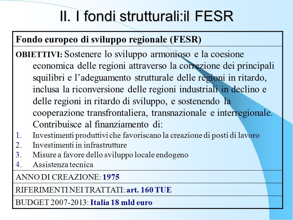 II. I fondi strutturali:il FESR Fondo europeo di sviluppo regionale (FESR) OBIETTIVI: Sostenere lo sviluppo armonioso e la coesione economica delle re