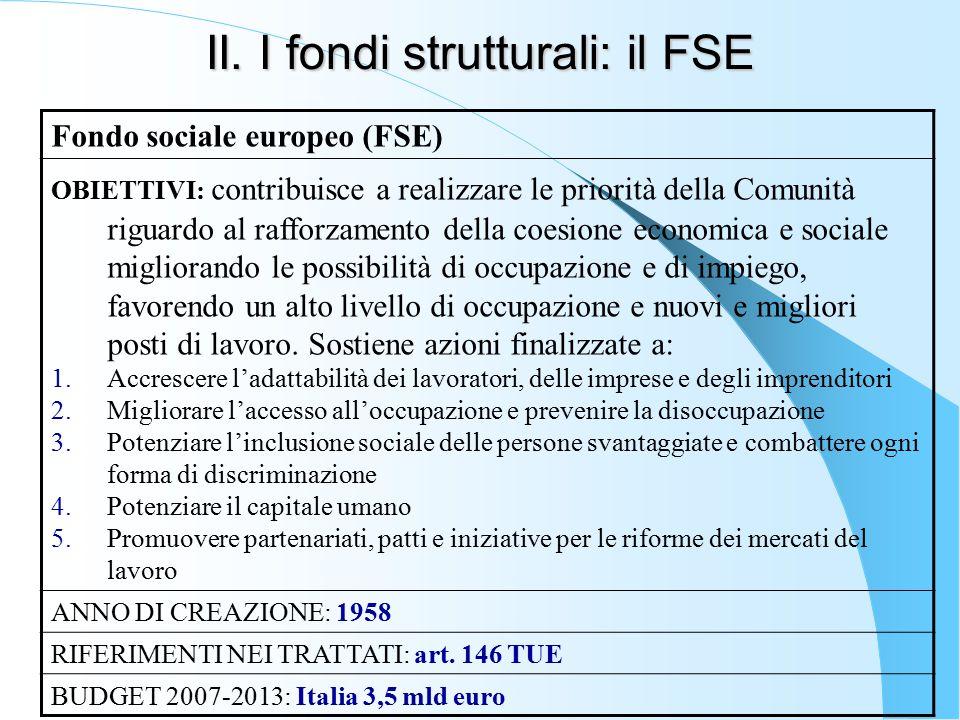 II. I fondi strutturali: il FSE Fondo sociale europeo (FSE) OBIETTIVI: contribuisce a realizzare le priorità della Comunità riguardo al rafforzamento