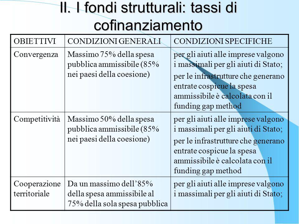 II. I fondi strutturali: tassi di cofinanziamento OBIETTIVICONDIZIONI GENERALICONDIZIONI SPECIFICHE ConvergenzaMassimo 75% della spesa pubblica ammiss