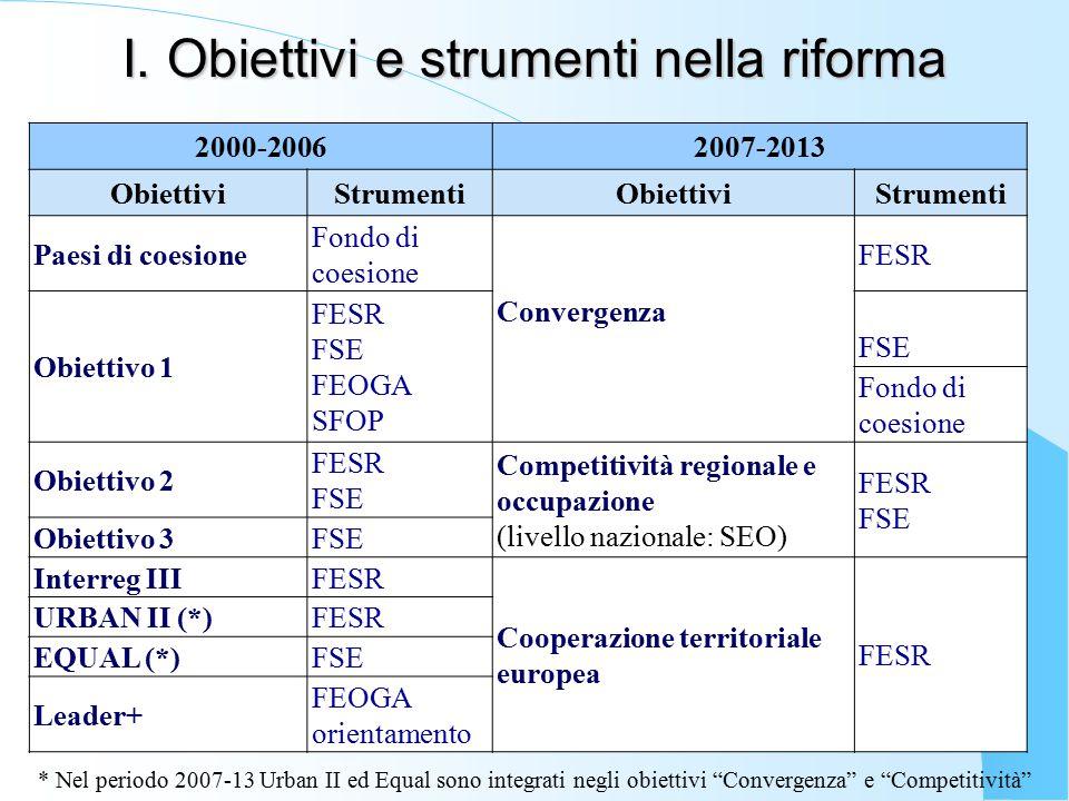 I. Obiettivi e strumenti nella riforma 2000-20062007-2013 ObiettiviStrumentiObiettiviStrumenti Paesi di coesione Fondo di coesione Convergenza FESR Ob
