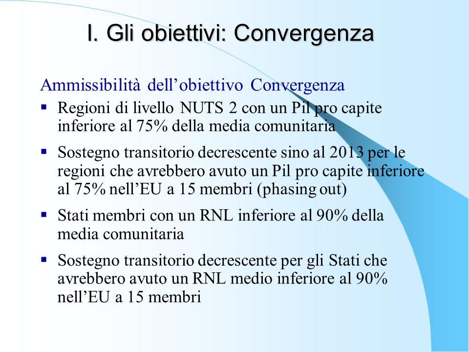 I. Gli obiettivi: Convergenza Ammissibilità dell'obiettivo Convergenza  Regioni di livello NUTS 2 con un Pil pro capite inferiore al 75% della media