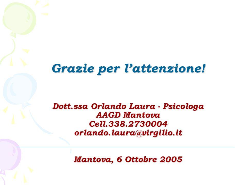 Grazie per l'attenzione! Dott.ssa Orlando Laura - Psicologa AAGD Mantova Cell.338.2730004 orlando.laura@virgilio.it Mantova, 6 Ottobre 2005