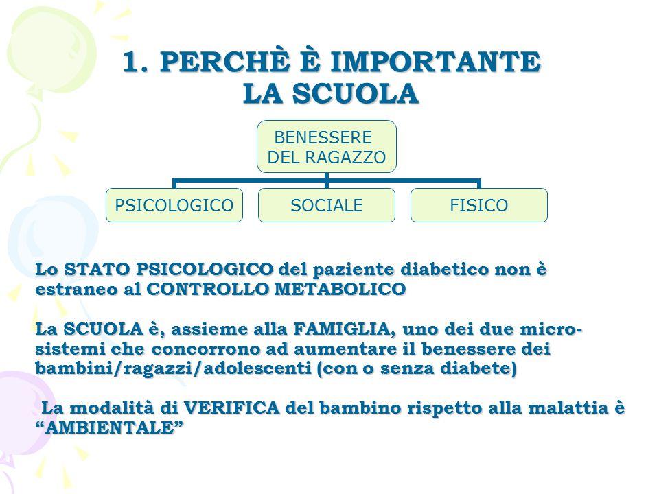 1. PERCHÈ È IMPORTANTE LA SCUOLA BENESSERE DEL RAGAZZO PSICOLOGICOSOCIALEFISICO Lo STATO PSICOLOGICO del paziente diabetico non è estraneo al CONTROLL