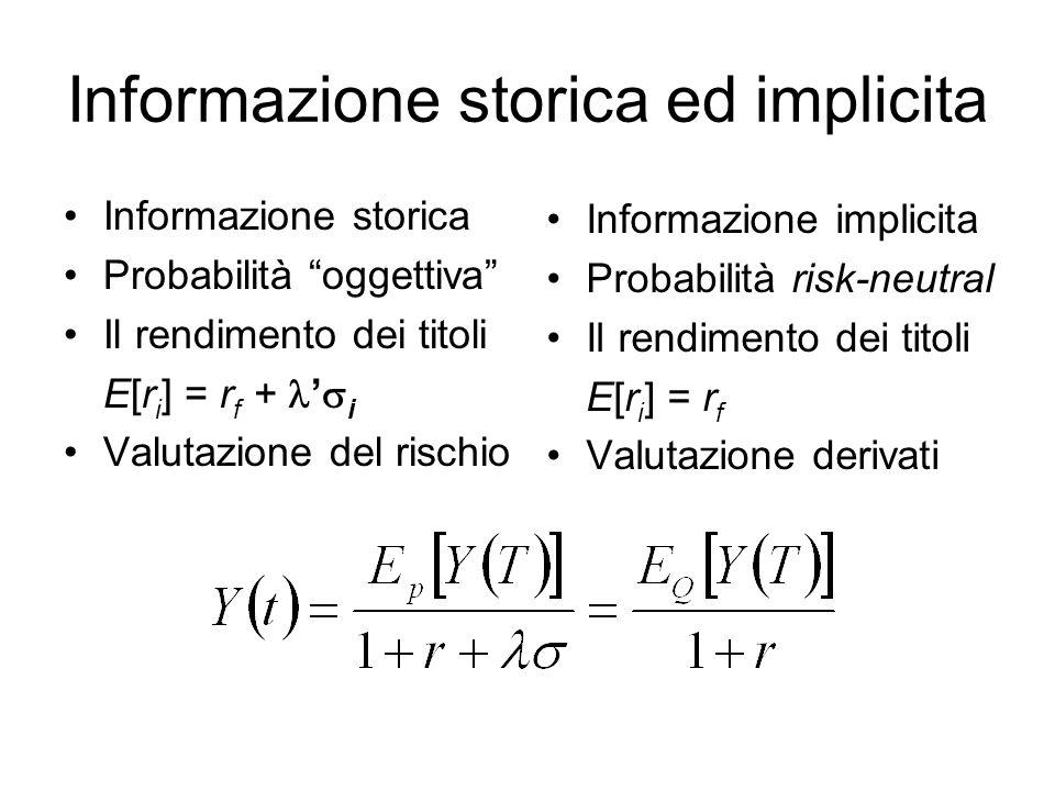 """Informazione storica ed implicita Informazione storica Probabilità """"oggettiva"""" Il rendimento dei titoli E[r i ] = r f + '  i Valutazione del rischio"""