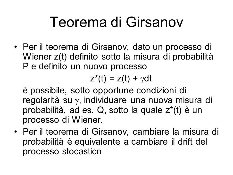 Teorema di Girsanov Per il teorema di Girsanov, dato un processo di Wiener z(t) definito sotto la misura di probabilità P e definito un nuovo processo z*(t) = z(t) +  dt è possibile, sotto opportune condizioni di regolarità su , individuare una nuova misura di probabilità, ad es.