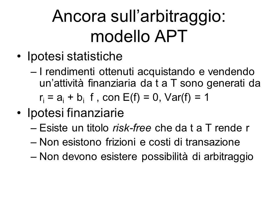 Ancora sull'arbitraggio: modello APT Ipotesi statistiche –I rendimenti ottenuti acquistando e vendendo un'attività finanziaria da t a T sono generati da r i = a i + b i f, con E(f) = 0, Var(f) = 1 Ipotesi finanziarie –Esiste un titolo risk-free che da t a T rende r –Non esistono frizioni e costi di transazione –Non devono esistere possibilità di arbitraggio