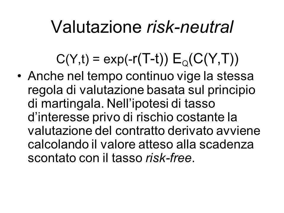 Valutazione risk-neutral C(Y,t) = exp(- r(T-t)) E Q (C(Y,T)) Anche nel tempo continuo vige la stessa regola di valutazione basata sul principio di martingala.