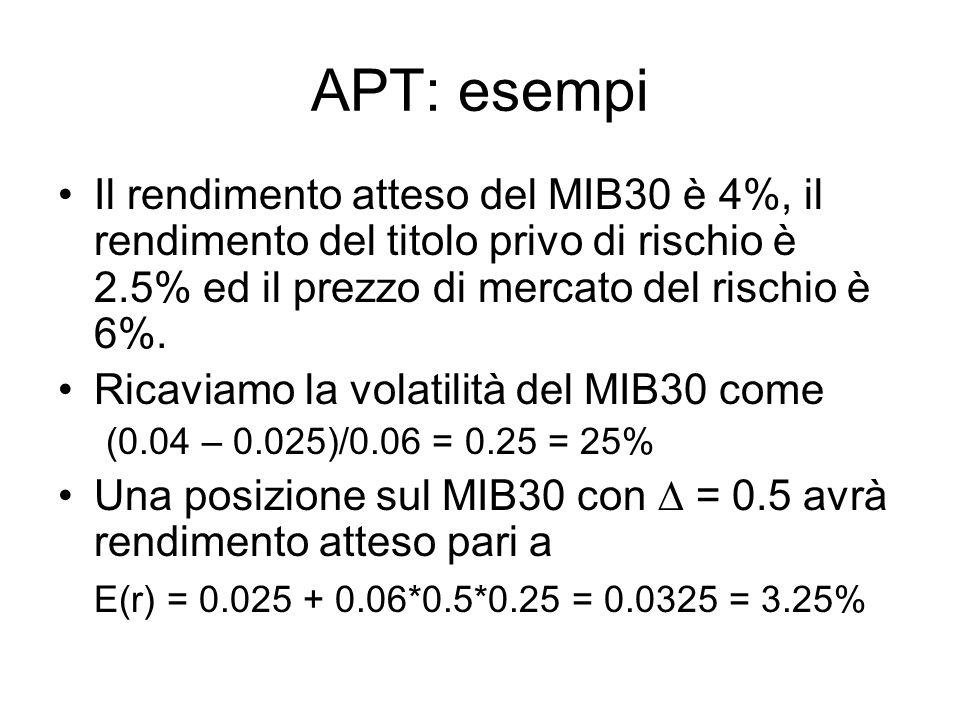 APT: esempi Il rendimento atteso del MIB30 è 4%, il rendimento del titolo privo di rischio è 2.5% ed il prezzo di mercato del rischio è 6%. Ricaviamo