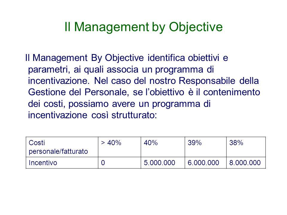 Il Management by Objective Il Management By Objective identifica obiettivi e parametri, ai quali associa un programma di incentivazione. Nel caso del