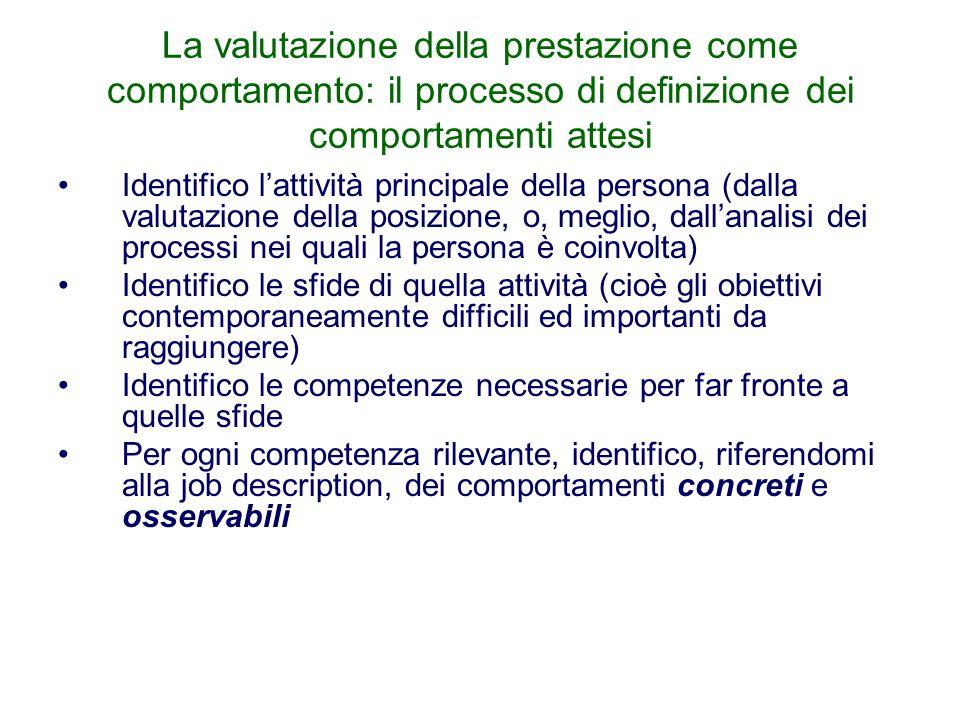 La valutazione della prestazione come comportamento: il processo di definizione dei comportamenti attesi Identifico l'attività principale della person