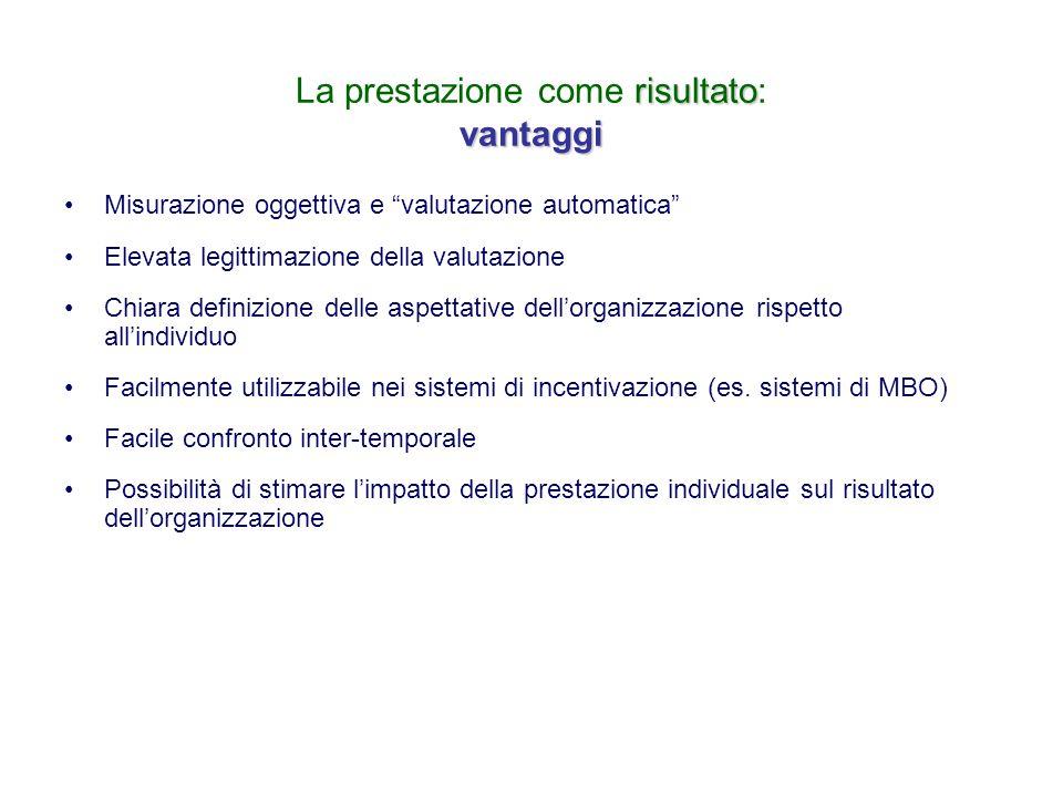 """risultato vantaggi La prestazione come risultato: vantaggi Misurazione oggettiva e """"valutazione automatica"""" Elevata legittimazione della valutazione C"""