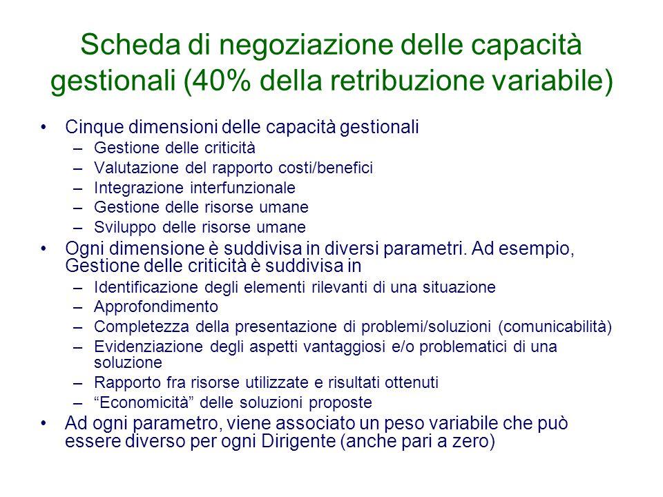 Scheda di negoziazione delle capacità gestionali (40% della retribuzione variabile) Cinque dimensioni delle capacità gestionali –Gestione delle critic