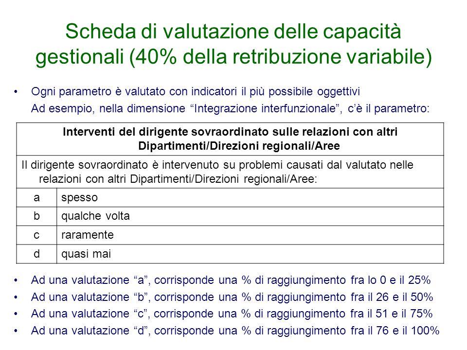 """Ogni parametro è valutato con indicatori il più possibile oggettivi Ad esempio, nella dimensione """"Integrazione interfunzionale"""", c'è il parametro: Sch"""