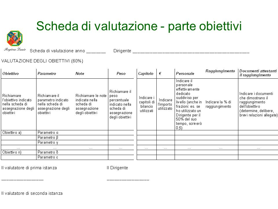 Scheda di valutazione - parte obiettivi