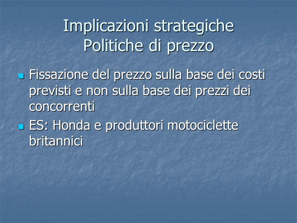 Implicazioni strategiche Politiche di prezzo Fissazione del prezzo sulla base dei costi previsti e non sulla base dei prezzi dei concorrenti Fissazion