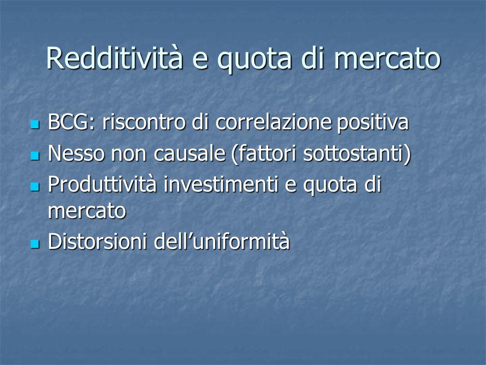Redditività e quota di mercato BCG: riscontro di correlazione positiva BCG: riscontro di correlazione positiva Nesso non causale (fattori sottostanti)