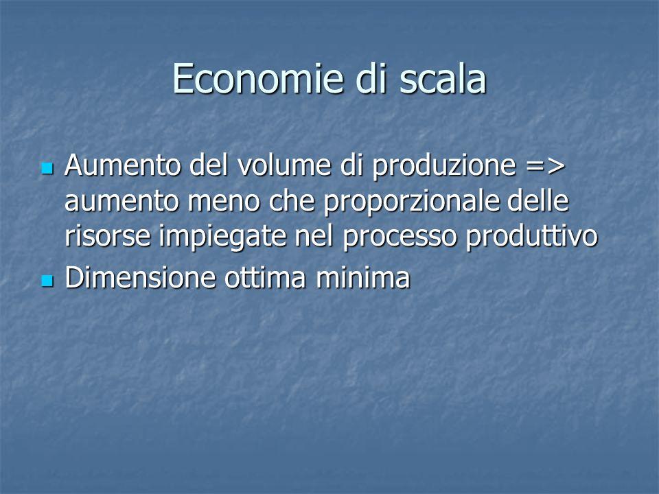 Economie di scala Aumento del volume di produzione => aumento meno che proporzionale delle risorse impiegate nel processo produttivo Aumento del volume di produzione => aumento meno che proporzionale delle risorse impiegate nel processo produttivo Dimensione ottima minima Dimensione ottima minima