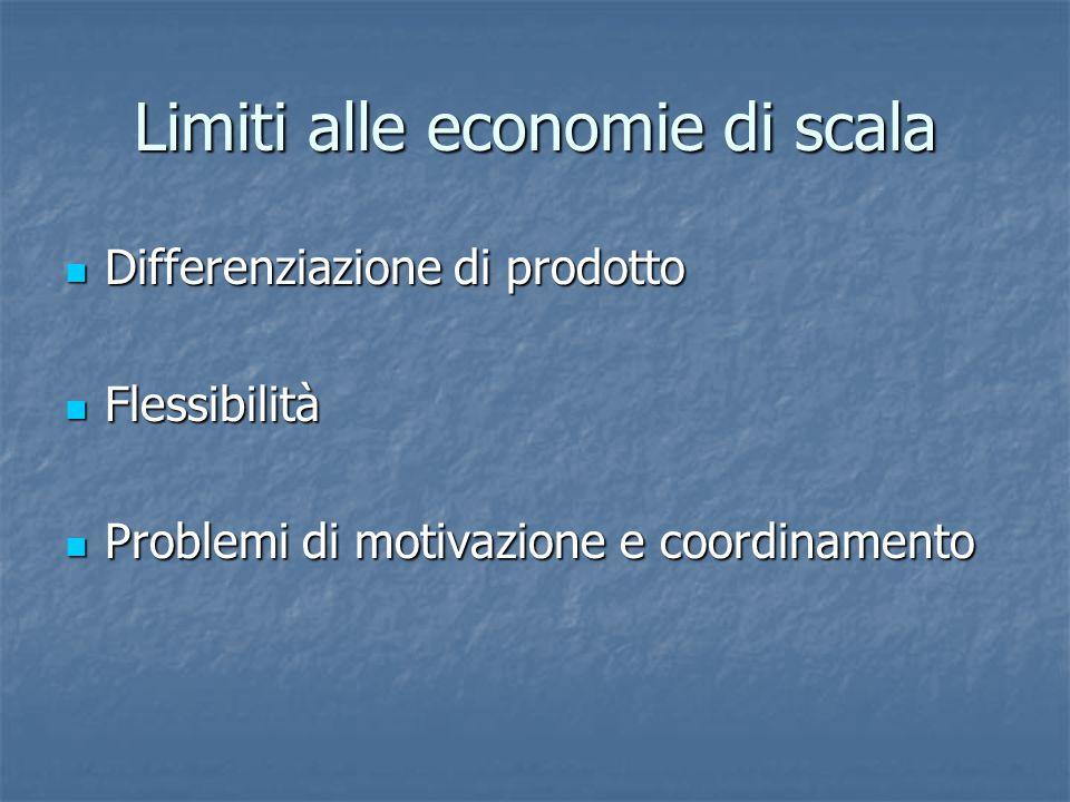 Limiti alle economie di scala Differenziazione di prodotto Differenziazione di prodotto Flessibilità Flessibilità Problemi di motivazione e coordinamento Problemi di motivazione e coordinamento