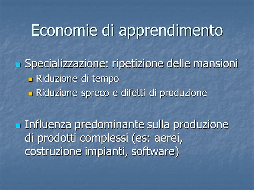 Economie di apprendimento Specializzazione: ripetizione delle mansioni Specializzazione: ripetizione delle mansioni Riduzione di tempo Riduzione di te