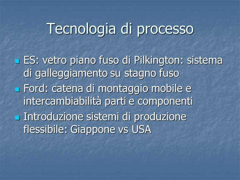 Tecnologia di processo ES: vetro piano fuso di Pilkington: sistema di galleggiamento su stagno fuso ES: vetro piano fuso di Pilkington: sistema di gal