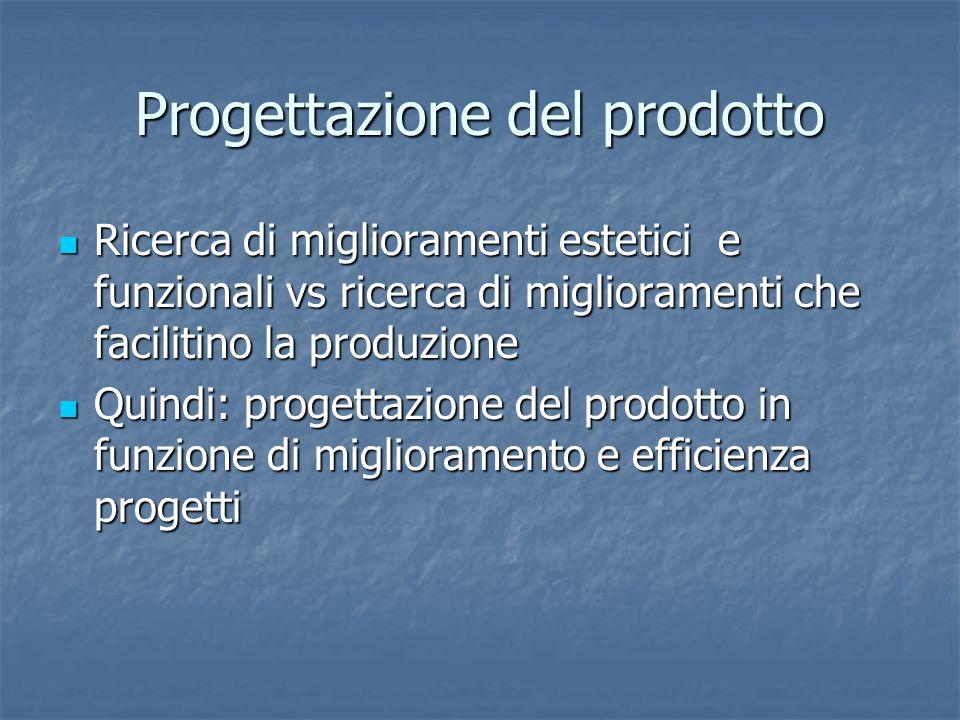 Progettazione del prodotto Ricerca di miglioramenti estetici e funzionali vs ricerca di miglioramenti che facilitino la produzione Ricerca di migliora