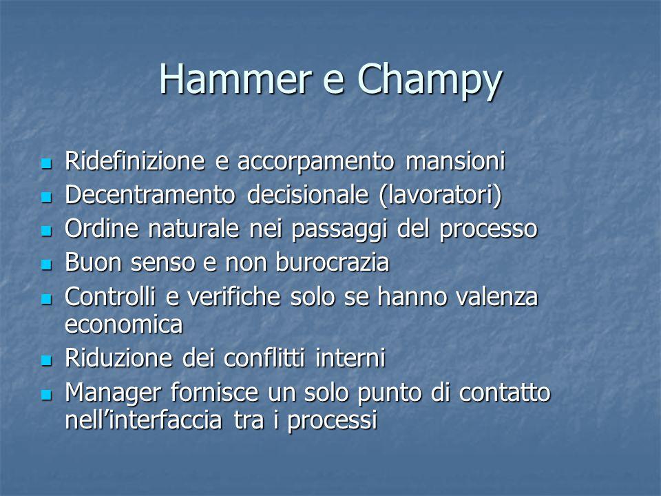 Hammer e Champy Ridefinizione e accorpamento mansioni Ridefinizione e accorpamento mansioni Decentramento decisionale (lavoratori) Decentramento decis