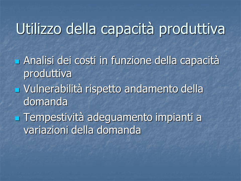 Utilizzo della capacità produttiva Analisi dei costi in funzione della capacità produttiva Analisi dei costi in funzione della capacità produttiva Vul