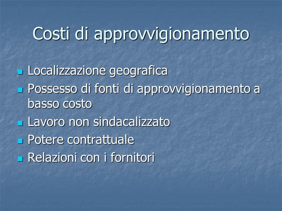 Costi di approvvigionamento Localizzazione geografica Localizzazione geografica Possesso di fonti di approvvigionamento a basso costo Possesso di font