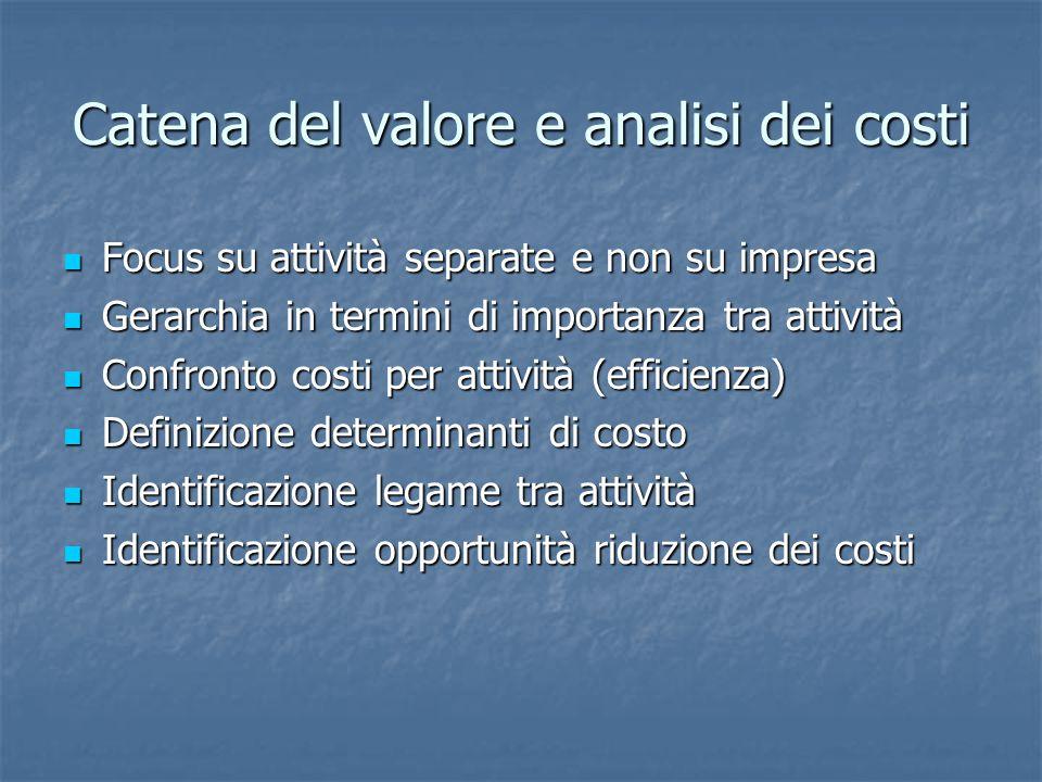 Catena del valore e analisi dei costi Focus su attività separate e non su impresa Focus su attività separate e non su impresa Gerarchia in termini di
