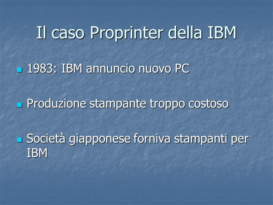 Il caso Proprinter della IBM 1983: IBM annuncio nuovo PC 1983: IBM annuncio nuovo PC Produzione stampante troppo costoso Produzione stampante troppo costoso Società giapponese forniva stampanti per IBM Società giapponese forniva stampanti per IBM