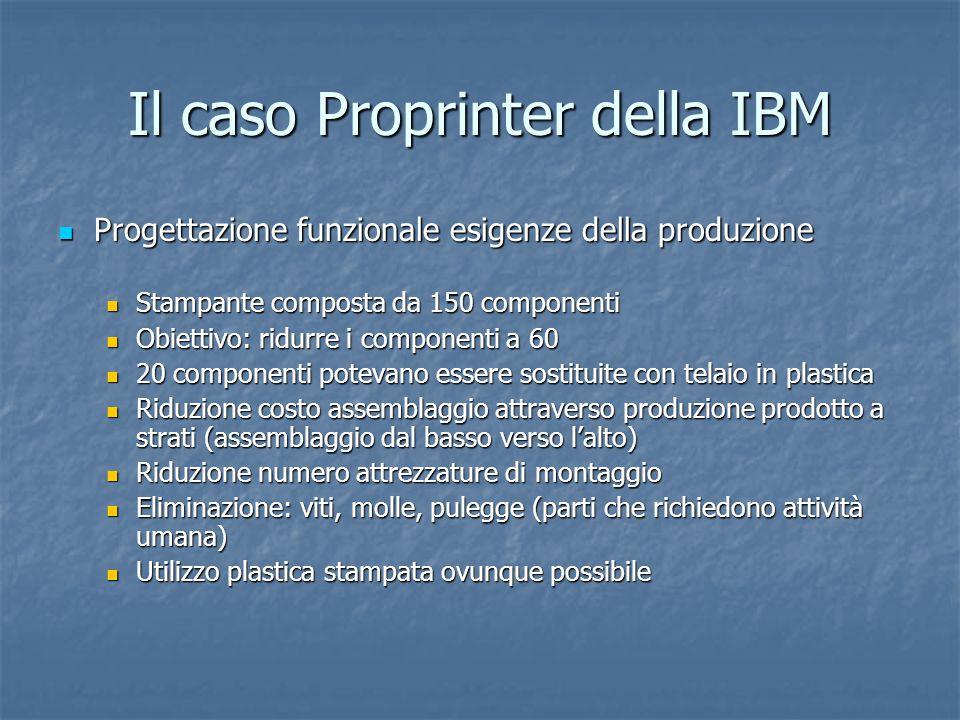 Il caso Proprinter della IBM Progettazione funzionale esigenze della produzione Progettazione funzionale esigenze della produzione Stampante composta