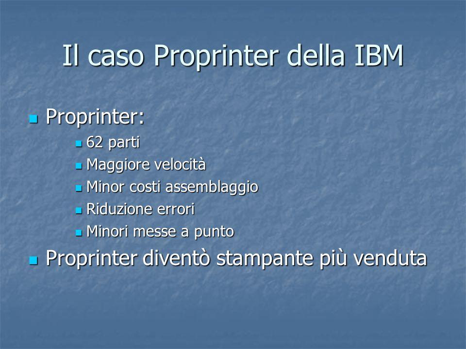 Il caso Proprinter della IBM Proprinter: Proprinter: 62 parti 62 parti Maggiore velocità Maggiore velocità Minor costi assemblaggio Minor costi assemblaggio Riduzione errori Riduzione errori Minori messe a punto Minori messe a punto Proprinter diventò stampante più venduta Proprinter diventò stampante più venduta