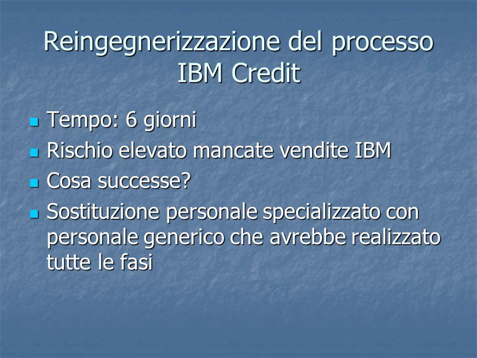 Reingegnerizzazione del processo IBM Credit Tempo: 6 giorni Tempo: 6 giorni Rischio elevato mancate vendite IBM Rischio elevato mancate vendite IBM Cosa successe.