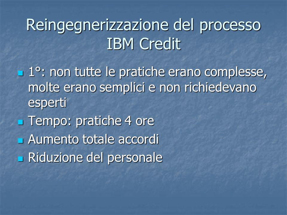 Reingegnerizzazione del processo IBM Credit 1°: non tutte le pratiche erano complesse, molte erano semplici e non richiedevano esperti 1°: non tutte le pratiche erano complesse, molte erano semplici e non richiedevano esperti Tempo: pratiche 4 ore Tempo: pratiche 4 ore Aumento totale accordi Aumento totale accordi Riduzione del personale Riduzione del personale
