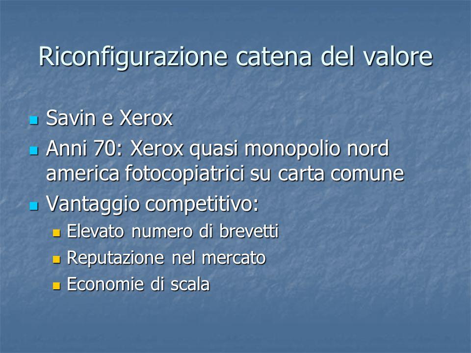 Riconfigurazione catena del valore Savin e Xerox Savin e Xerox Anni 70: Xerox quasi monopolio nord america fotocopiatrici su carta comune Anni 70: Xerox quasi monopolio nord america fotocopiatrici su carta comune Vantaggio competitivo: Vantaggio competitivo: Elevato numero di brevetti Elevato numero di brevetti Reputazione nel mercato Reputazione nel mercato Economie di scala Economie di scala