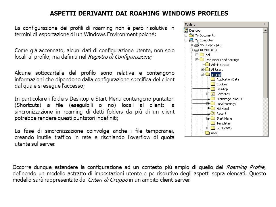 ASPETTI DERIVANTI DAI ROAMING WINDOWS PROFILES La configurazione dei profili di roaming non è però risolutiva in termini di esportazione di un Windows