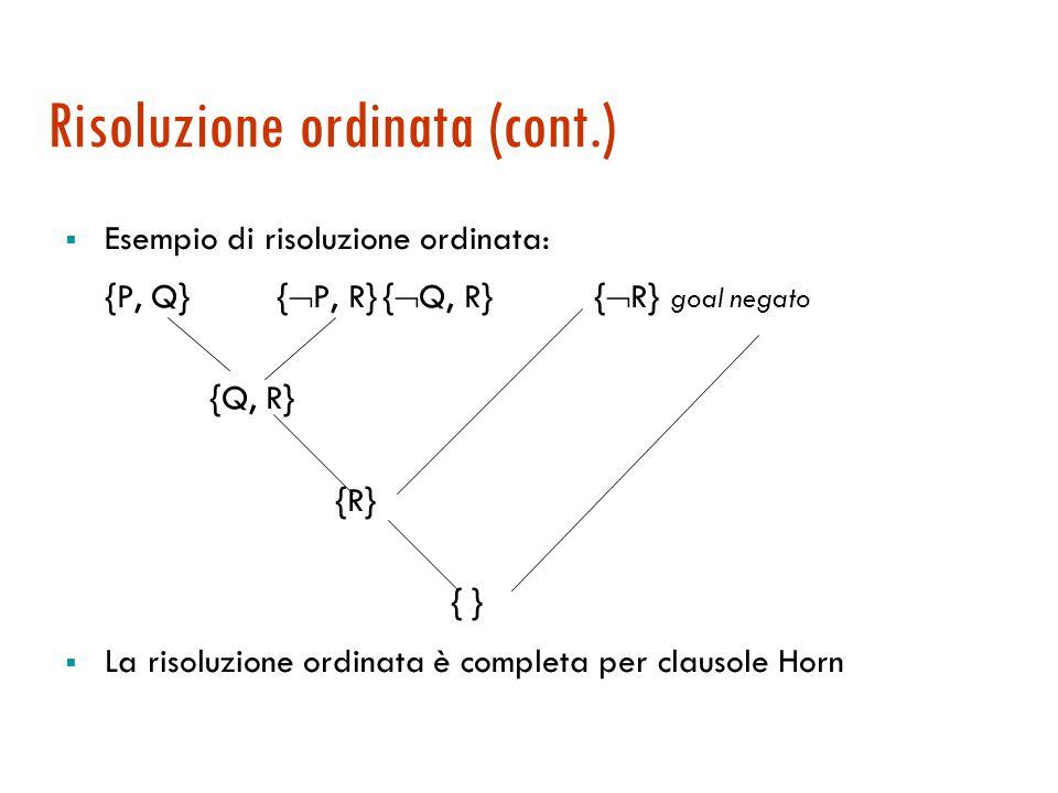 Risoluzione ordinata  Ogni clausola è un insieme ordinato di letterali e si possono unificare solo i letterali di testa delle clausole {l 1, l 2, …, l k }{  m 1, m 2, …, m n } l 1  = m 1  con  MGU {l 2, …, l k, m 2, …, m n } 