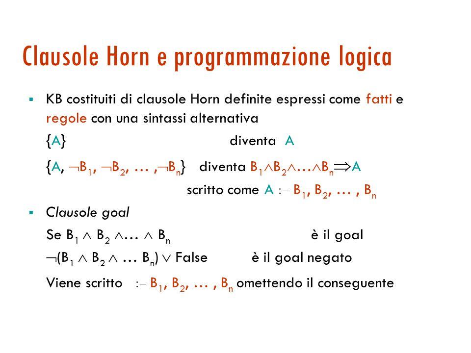 Risoluzione ordinata (cont.)  Esempio di risoluzione ordinata: {P, Q}{  P, R}{  Q, R}{  R} goal negato {Q, R} {R} { }  La risoluzione ordinata è completa per clausole Horn