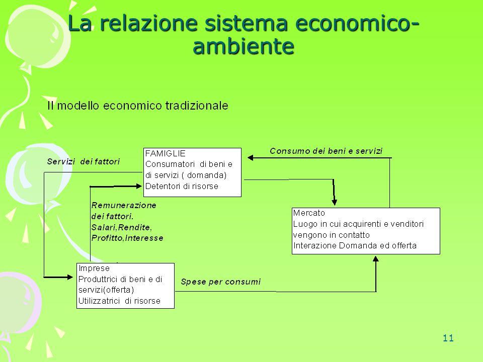 11 La relazione sistema economico- ambiente