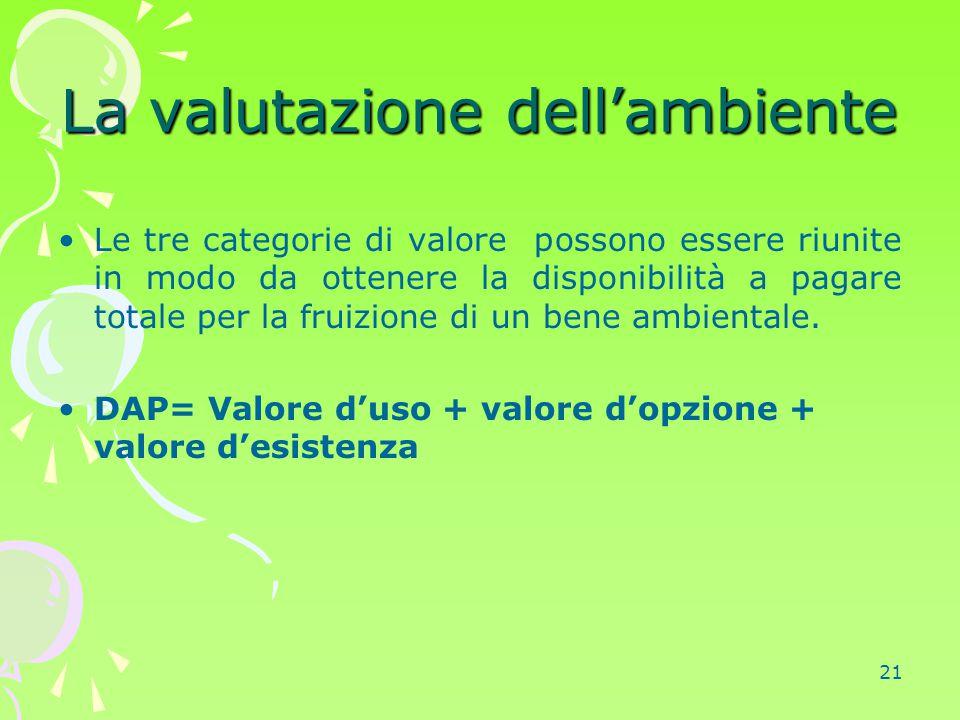 21 La valutazione dell'ambiente Le tre categorie di valore possono essere riunite in modo da ottenere la disponibilità a pagare totale per la fruizion