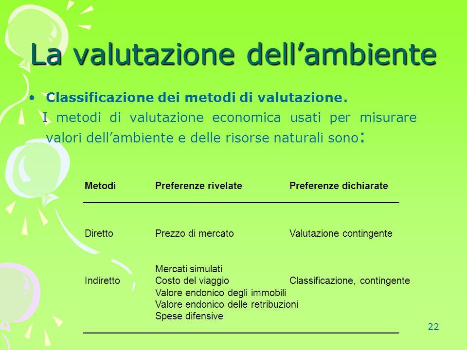 22 La valutazione dell'ambiente Classificazione dei metodi di valutazione. I metodi di valutazione economica usati per misurare valori dell'ambiente e