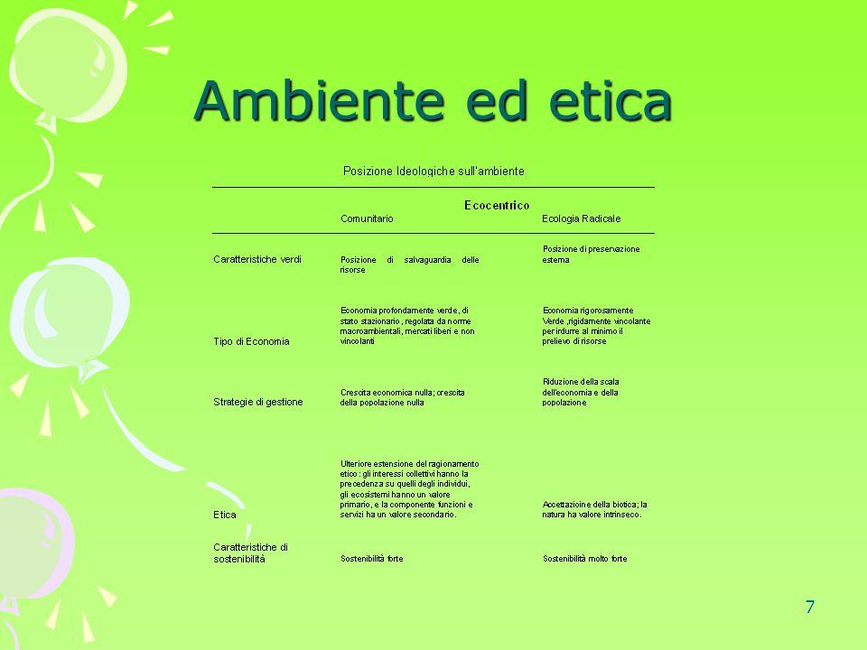 18 La valutazione dell'ambiente 2.