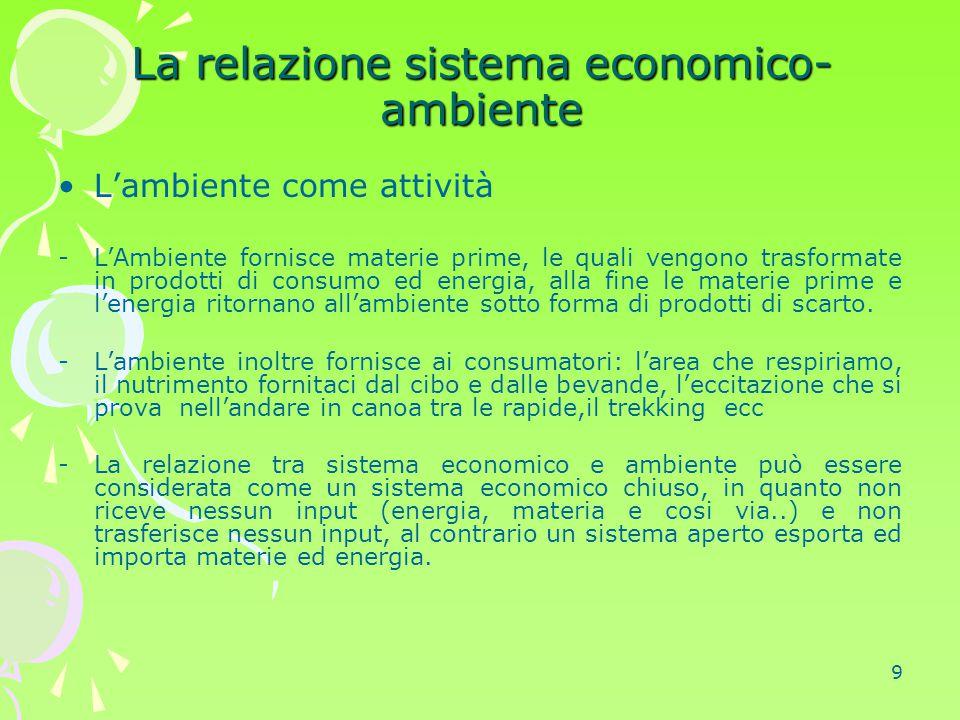 9 La relazione sistema economico- ambiente L'ambiente come attività -L'Ambiente fornisce materie prime, le quali vengono trasformate in prodotti di co