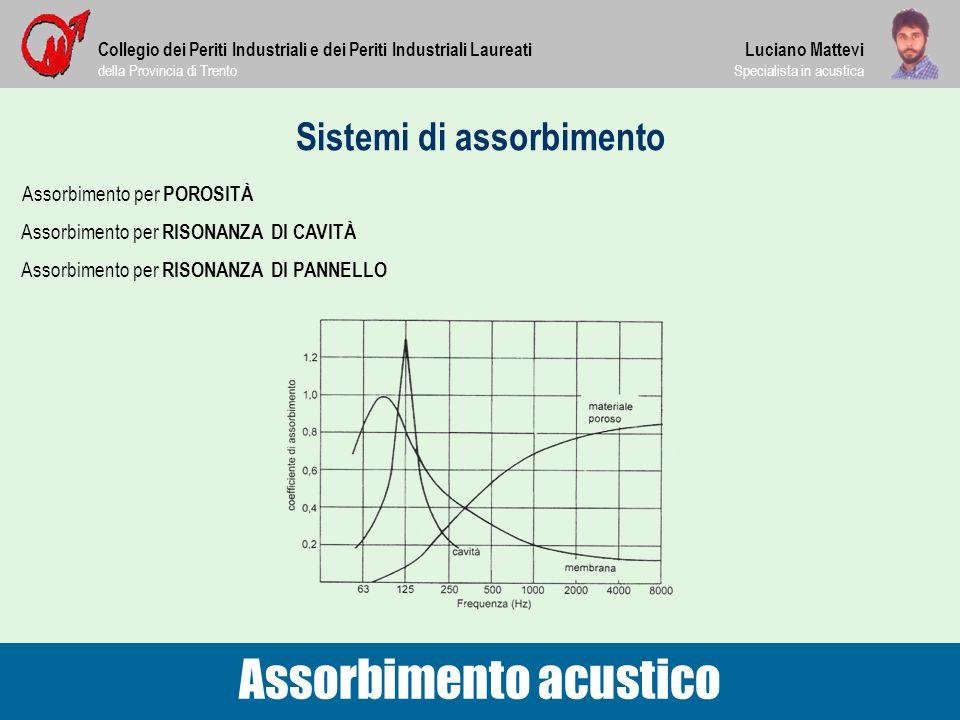 Sistemi di assorbimento Assorbimento per POROSITÀ Collegio dei Periti Industriali e dei Periti Industriali Laureati della Provincia di Trento Assorbim