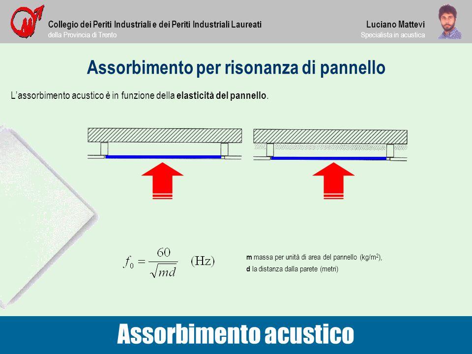 Assorbimento per risonanza di pannello L'assorbimento acustico è in funzione della elasticità del pannello. Collegio dei Periti Industriali e dei Peri
