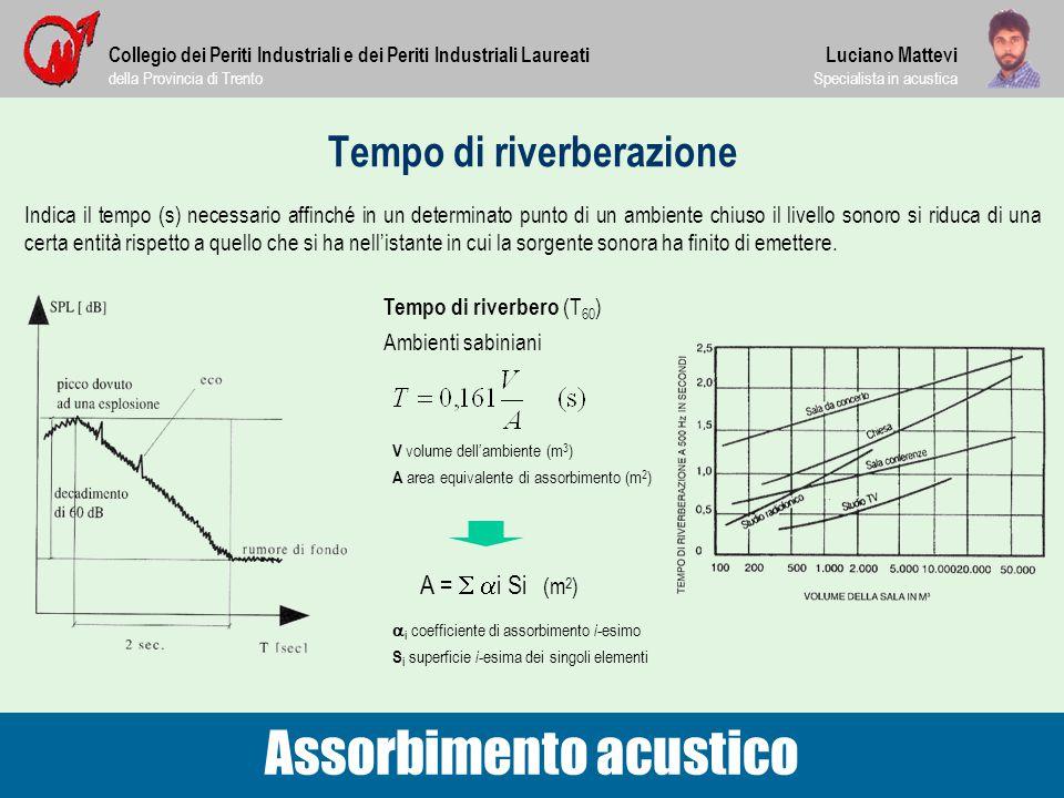 Tempo di riverberazione Indica il tempo (s) necessario affinché in un determinato punto di un ambiente chiuso il livello sonoro si riduca di una certa