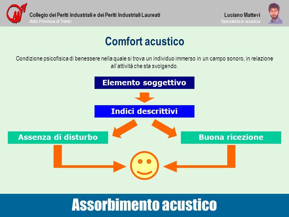 Comfort acustico Condizione psicofisica di benessere nella quale si trova un individuo immerso in un campo sonoro, in relazione all'attività che sta s