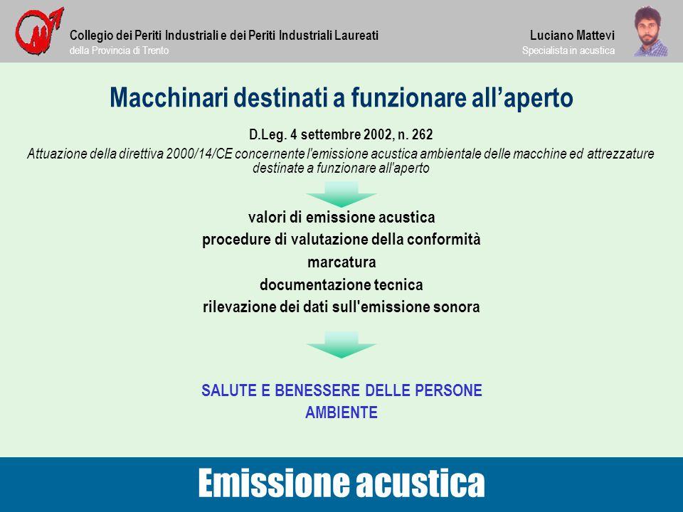Macchinari destinati a funzionare all'aperto Collegio dei Periti Industriali e dei Periti Industriali Laureati della Provincia di Trento Luciano Matte